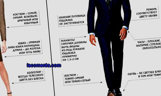 Corporate business trainings in Moscow and throughout Russia- TC