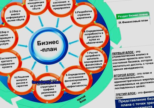 """A new form of state support for the agro-industrial complex has appeared in Russia - """"Agrostartup"""" grants. They will help those who are going to organize a farm to take the first steps. The size of the"""