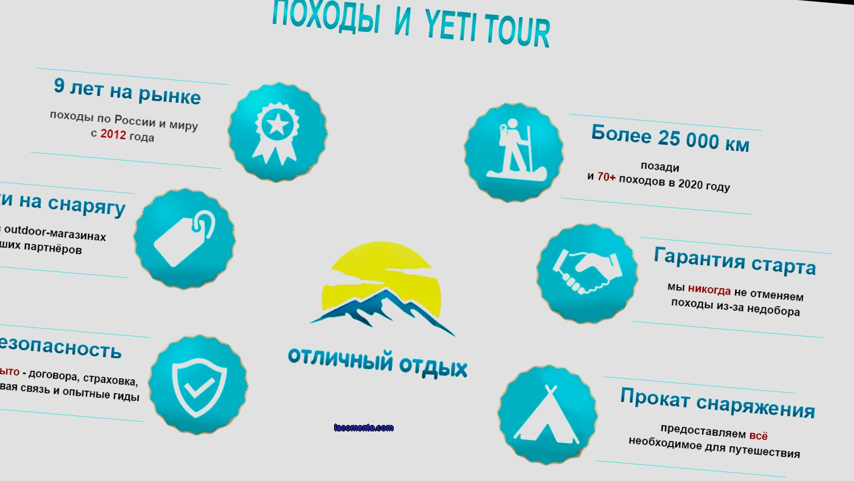 Polar Ural: hike climbing to g